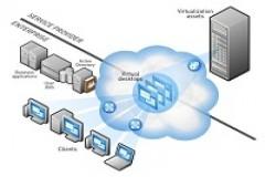 Gói dịch vụ triển khai hạ tầng dự án và hệ thống CNTT
