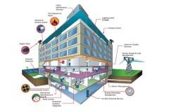 Các giải pháp hệ thống điện nhẹ phổ biến